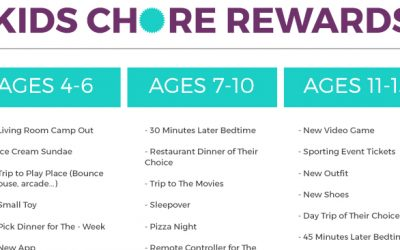 Kids Chore Rewards That Aren't Money